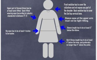 Modest Clothing Guidelines